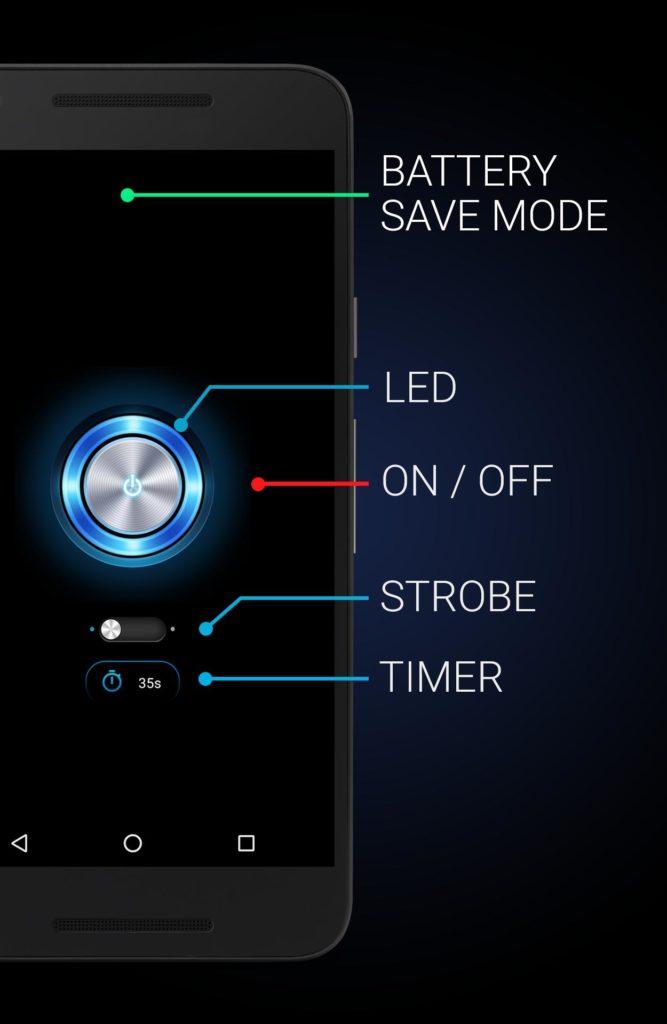 Flashlight Projector